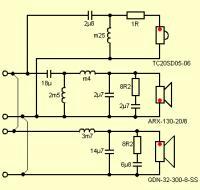 piór_ko_lumny GDN-32-300-8-SS ARX-130-20/8 TC20SD05-06