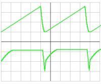 Tranzystorowe VCO - jak to działa - daję 100 punktów