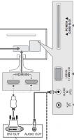 LG 23MT75D - Jak podłączyć głośniki?